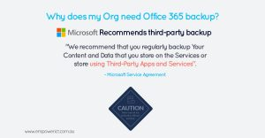 Microsoft Recommends